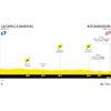 Tour de France 2022: profile 20th stage - source:letour.fr