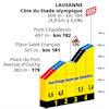 Tour de France 2022 Route stage 8: Dole – Lausanne