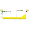 Tour de Romandie 2021: profile prologue - source:tourderomandie.ch