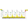Tour de Romandie 2021: profile stage 1 - source:tourderomandie.ch
