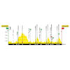 Tour de Romandie 2021: profile stage 3 - source:tourderomandie.ch