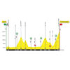 Tour de Romandie 2021: profile stage 4 - source:tourderomandie.ch