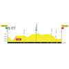 Tour de Romandie 2021: profile stage 5 - source:tourderomandie.ch