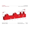Tour de Suisse 2015 Profile 2nd stage: Risch-Rotkreuz - Risch-Rotkreuz - source: tourdesuisse.ch