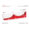 Tour de Suisse 2015 Profile 5th stage: Flumserberg - Rettenbachgletsjer - source: tourdesuisse.ch