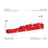 Tour de Suisse 2015 Profile 7th stage: Biel/Bienne – Düdingen - source: tourdesuisse.ch
