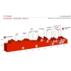 Tour de Suisse 2016 Profile stage 3: Grosswangen – Rheinfelden - source: tourdesuisse.ch