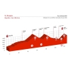Tour de Suisse 2016 Stage 5: Profile - source: tourdesuisse.ch