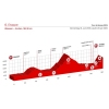 Tour de Suisse 2016 Stage 6: Profile - source: tourdesuisse.ch