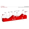 Tour de Suisse 2016 Profile stage 9: Davos - Davos - source: tourdesuisse.ch
