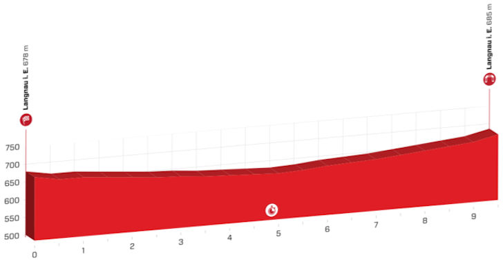 stage-1-profile.jpg