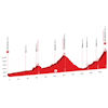Tour de Suisse profile stage 7