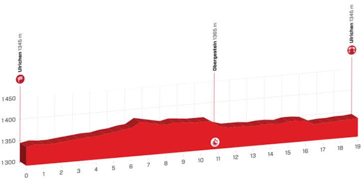 stage-8-profile.jpg