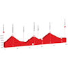 Tour de Suisse profile stage 9