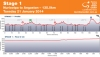 Tour Down Under 2014 Profile of stage 1: From Nuriootpa to Angaston, 135 kilometers