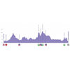 Tour of Britain 2019: profile 1st stage - source: www.tourofbritain.co.uk