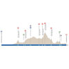 Tour of California 2019: profile stage 3 - source: www.amgentourofcalifornia.com