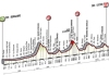 The profile of the Tour of Lombardy 2013
