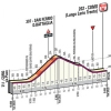 Tour of Lombardy 2015: Final kilometres - source: gazetta.it