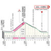 Tour of Lombardy 2019: profile finale - source: www.ilombardia.it