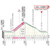 Tour of Lombardy 2020: profile finale - source: www.ilombardia.it