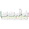 Tour of Lombardy 2020: profile - source: www.ilombardia.it