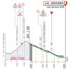 Tour of Lombardy 2021: finale - source: illombardia.it