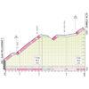 Tour of Lombardy 2021: profile Zambla Alta - source: illombardia.it