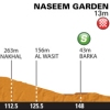 Tour of Oman 2014 Profile of stage 1 from Suwayq Castle to Naseem Garden