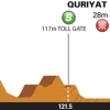 Tour of Oman 2014 Profile stage 2 from Al Bustan to Quriyat