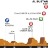 Tour of Oman 2014 Profile stage 3 from Bank Muscat to Al Bustan