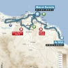 Tour of Oman 2014 stage 6: From As Sifah to Matrah corniche