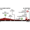 Tour of Oman 2015 Profile stage 2: Al Hazm Castle - Al Bustan - source: GeoAtlas