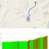 Tour of Oman: Route and profile Green Mountain
