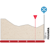 Tour of the Alps 2018: Profile final kilometres 1st stage - source: tourofthealps.eu