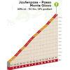 Tour of the Alps 2019: Jaufen Pass - source: www.tourofthealps.eu