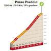 Ronde van de Alpen 2019: Passo Predaia - bron: www.tourofthealps.eu