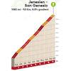 Ronde van de Alpen 2019: San Genesio - bron: www.tourofthealps.eu