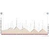 Tour of te Alps 2020 stage 5