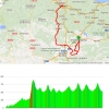 Tour of the Basque Country 2015 stage 2