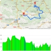 Tour of the Basque Country 2015 stage 3