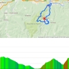Tour of the Basque Country 2015 stage 6 Aia - Aia : Route and profile - source: www.itzulia.net