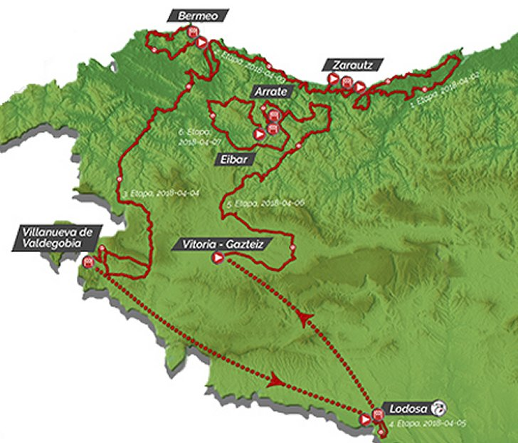 284cf6974 Tour of the Basque Country 2018  The Route