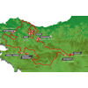 Tour of the Basque Country 2019: entire route - source: www.itzulia.eus