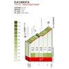 Tour of the Basque Country 2019: climb 3, Elkorrieta - source: www.itzulia.eus
