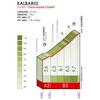 Tour of the Basque Country 2019: climb 2, Kalbario - source: www.itzulia.eus