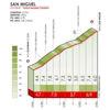 Tour of the Basque Country 2019: climb 1, San Miguel - source: www.itzulia.eus