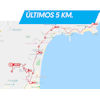 Tour of Valencia 2020: route finale 2nd stage - source:vueltacv.com