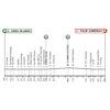 UAE Tour 2021 profile stage 6 - source: uaetour.com