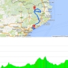 Volta a Catalunya 2015 stage 2 Mataró – Olot: Route and profile - source www.voltacatalunya.cat